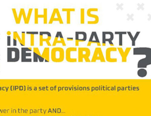 What is Intra-Democracy – Infographic