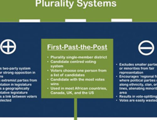 Plurality systems – Infographic